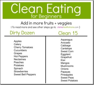 cleaneatingaddinmorefruitsandveggies_thumb